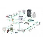 Эконом. дистанционный ручной поворотный привод SRH25-M8 NM8N-1600 3P (R)(CHINT)                                     , арт.263406